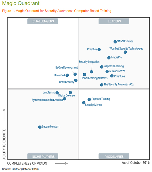 gartner firewall magic quadrant 2016