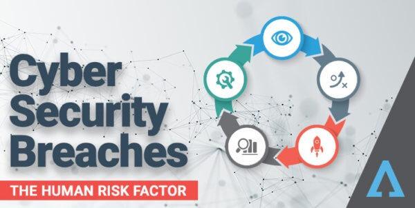 Human Risk Factor