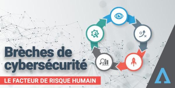 Le facteur de risque humain